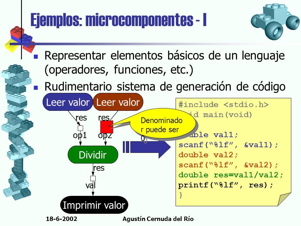 18-6-2002Agustín Cernuda del Río Ejemplos: microcomponentes - I Representar elementos básicos de un lenguaje (operadores, funciones, etc.) Rudimentari