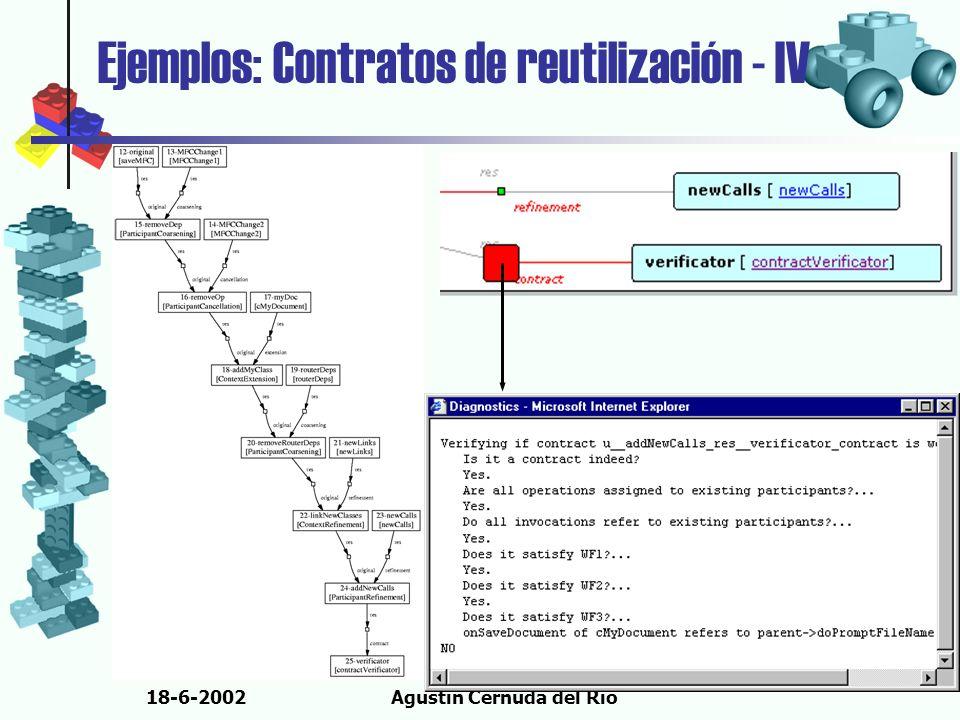 18-6-2002Agustín Cernuda del Río Ejemplos: Contratos de reutilización - IV