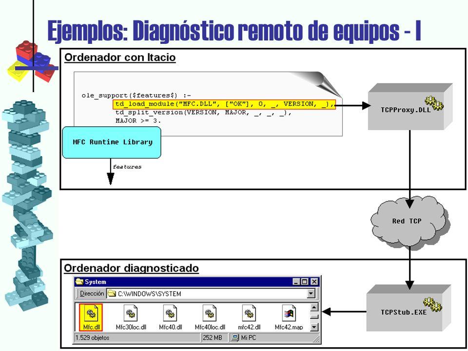 18-6-2002Agustín Cernuda del Río Ejemplos: Diagnóstico remoto de equipos - I