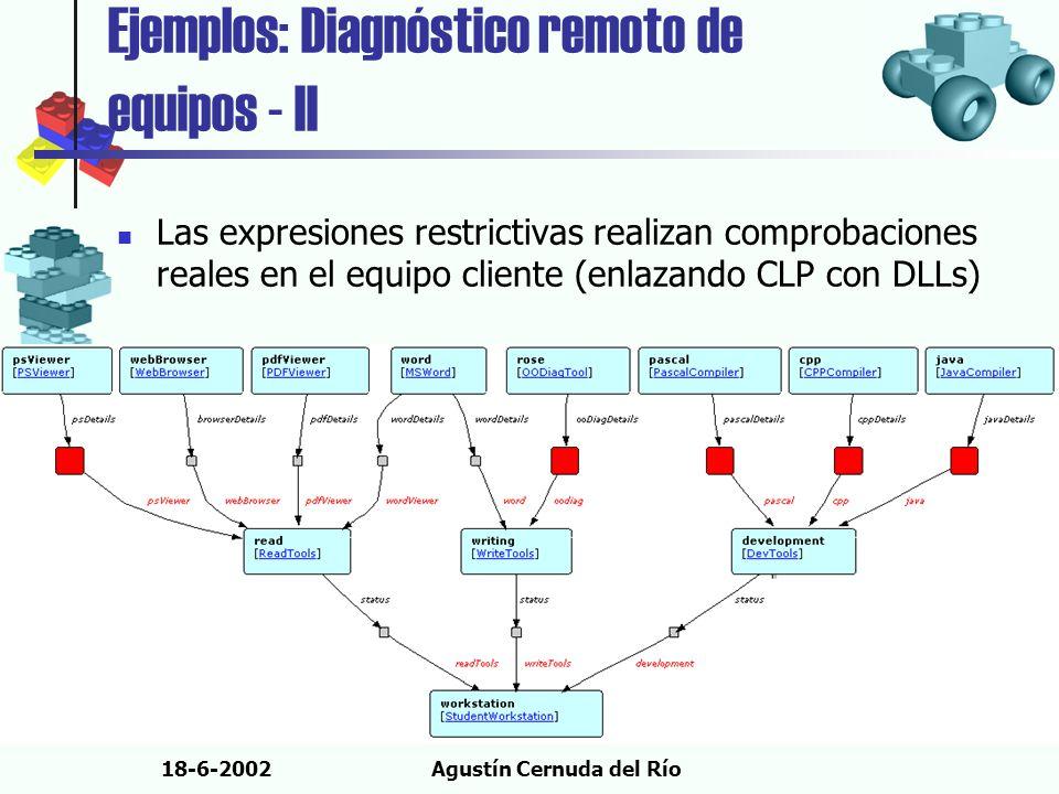 18-6-2002Agustín Cernuda del Río Ejemplos: Diagnóstico remoto de equipos - II Las expresiones restrictivas realizan comprobaciones reales en el equipo
