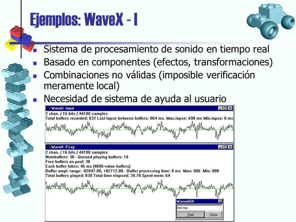 18-6-2002Agustín Cernuda del Río Ejemplos: WaveX - I Sistema de procesamiento de sonido en tiempo real Basado en componentes (efectos, transformacione