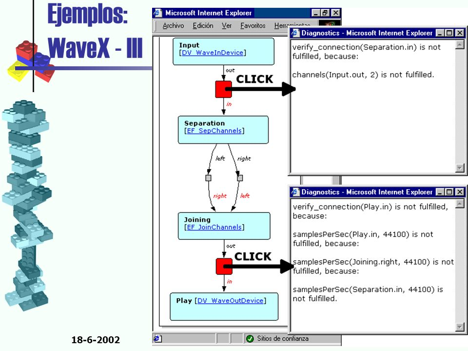 18-6-2002Agustín Cernuda del Río Ejemplos: WaveX - III