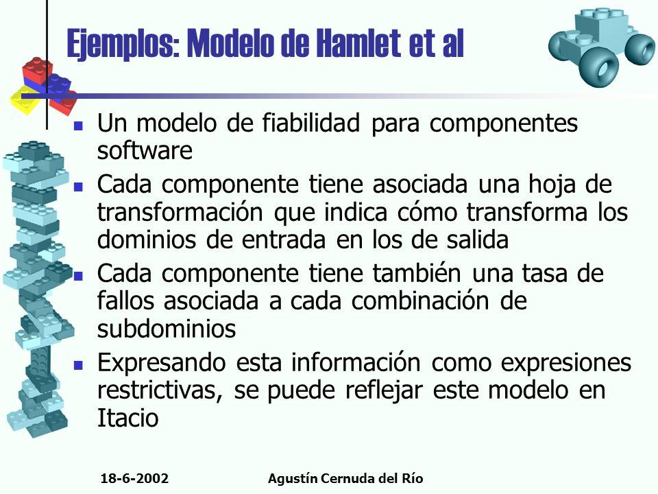 18-6-2002Agustín Cernuda del Río Ejemplos: Modelo de Hamlet et al Un modelo de fiabilidad para componentes software Cada componente tiene asociada una