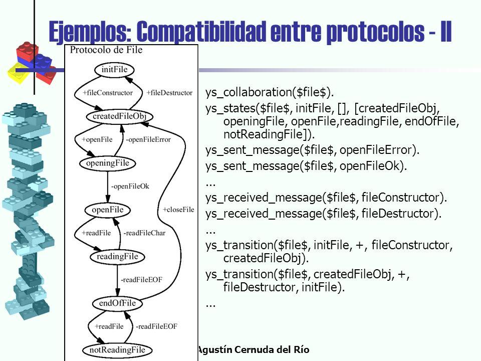 18-6-2002Agustín Cernuda del Río Ejemplos: Compatibilidad entre protocolos - II ys_collaboration($file$). ys_states($file$, initFile, [], [createdFile