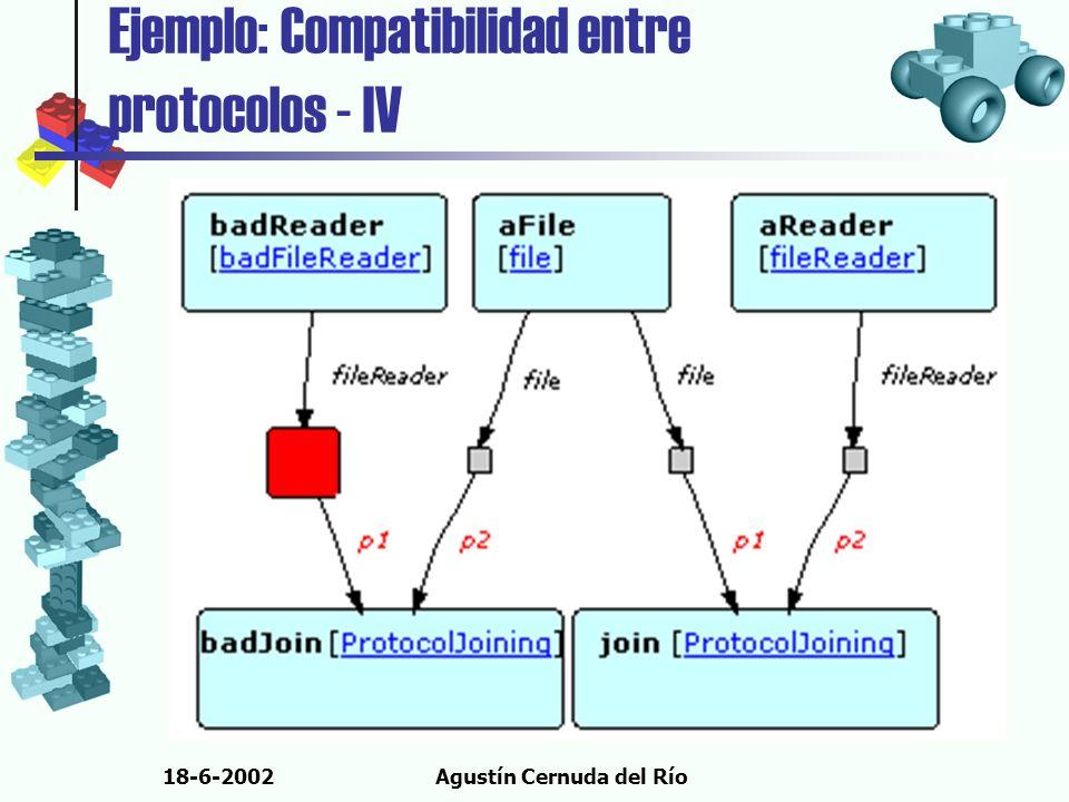 18-6-2002Agustín Cernuda del Río Ejemplo: Compatibilidad entre protocolos - IV