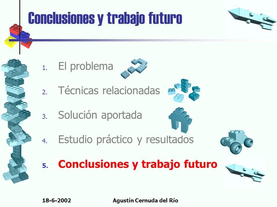 18-6-2002Agustín Cernuda del Río Conclusiones y trabajo futuro 1. El problema 2. Técnicas relacionadas 3. Solución aportada 4. Estudio práctico y resu