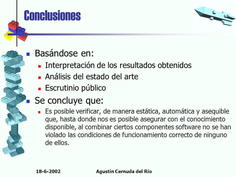18-6-2002Agustín Cernuda del Río Conclusiones Basándose en: Interpretación de los resultados obtenidos Análisis del estado del arte Escrutinio público
