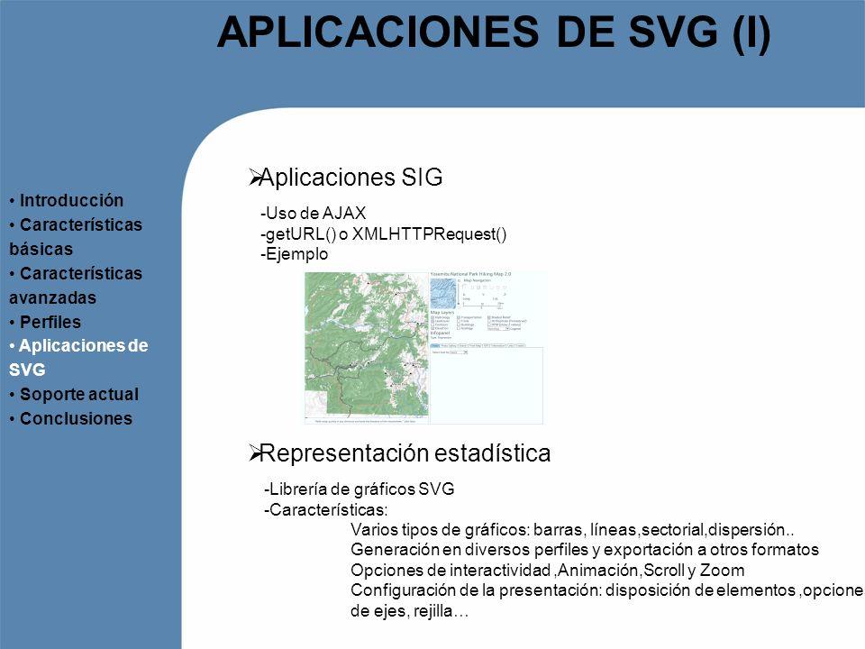 APLICACIONES DE SVG (I) Aplicaciones SIG Introducción Características básicas Características avanzadas Perfiles Aplicaciones de SVG Soporte actual Co