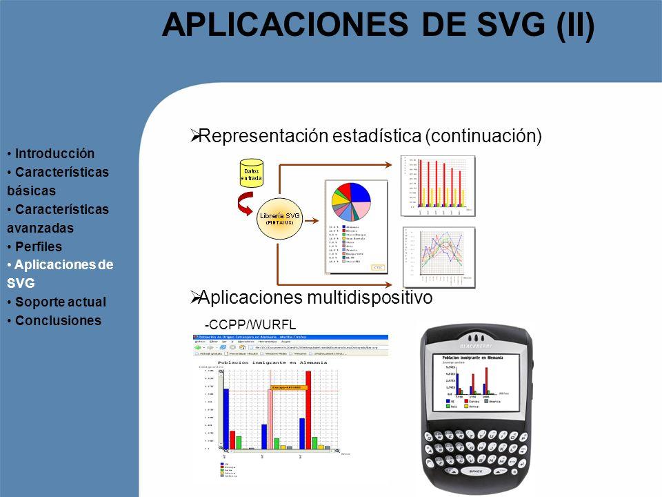 APLICACIONES DE SVG (II) Representación estadística (continuación) Introducción Características básicas Características avanzadas Perfiles Aplicacione