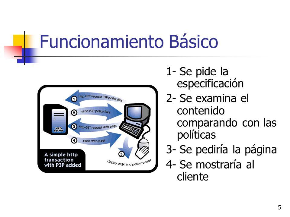 5 Funcionamiento Básico 1- Se pide la especificación 2- Se examina el contenido comparando con las políticas 3- Se pediría la página 4- Se mostraría a