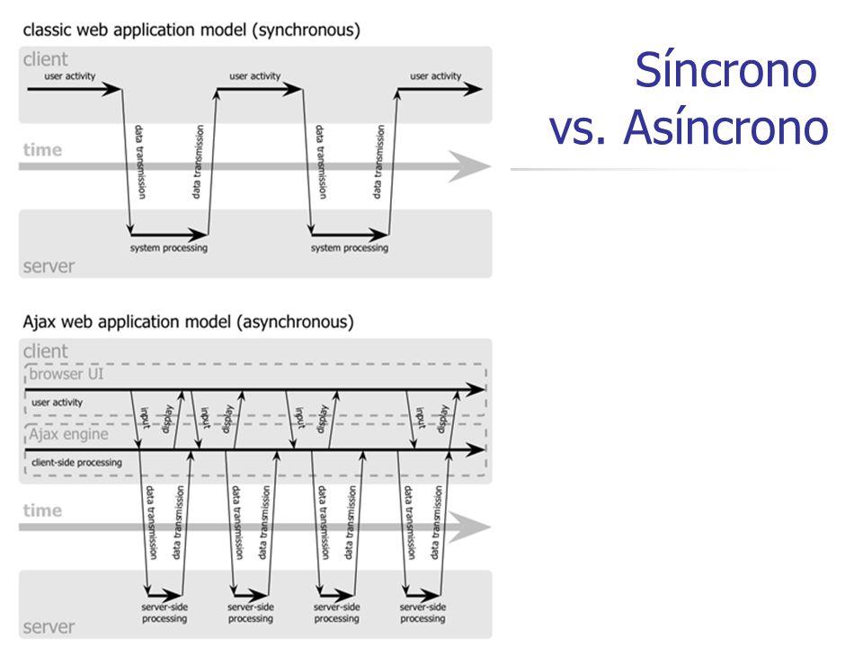 Síncrono vs. Asíncrono