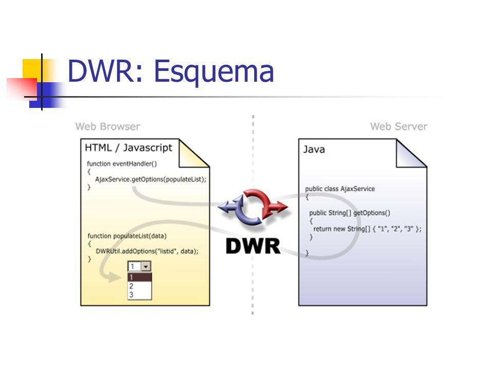 DWR: Esquema