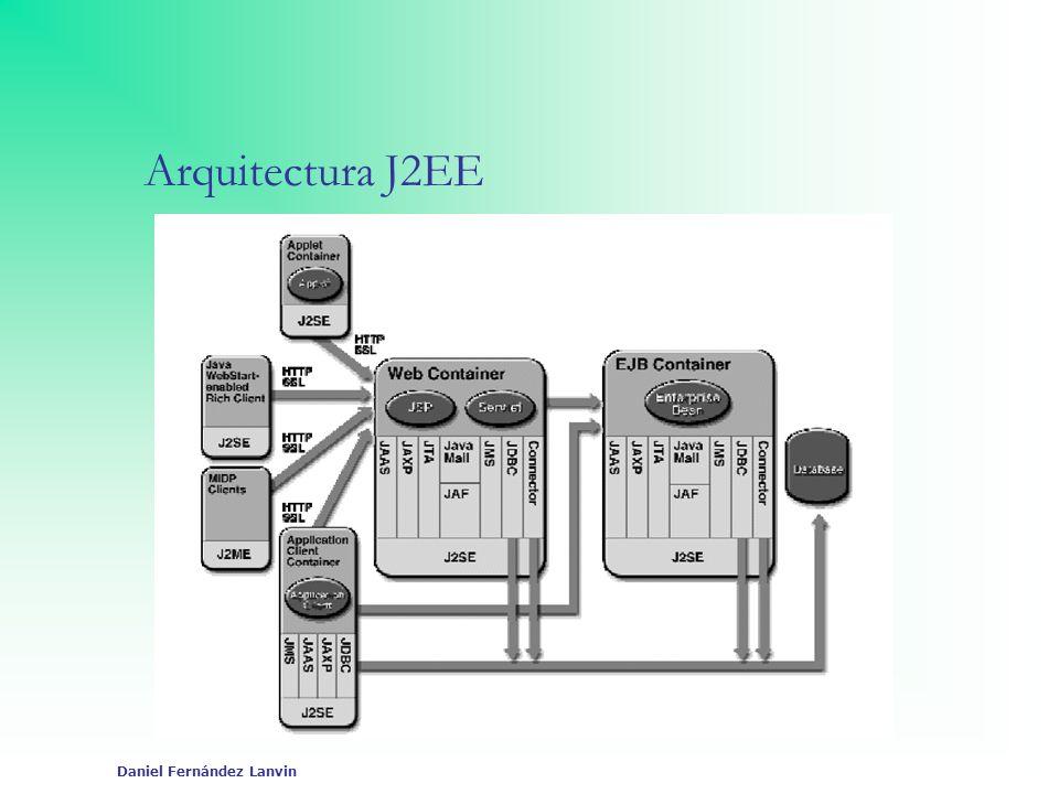 Daniel Fernández Lanvin Arquitectura J2EE