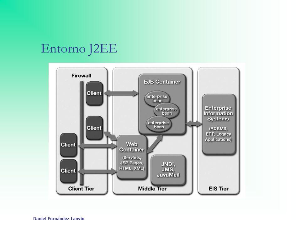 Daniel Fernández Lanvin Componentes Web JSP: Respuesta de Sun a las ASP de Microsoft Cuando se compilan, generan un servlet.