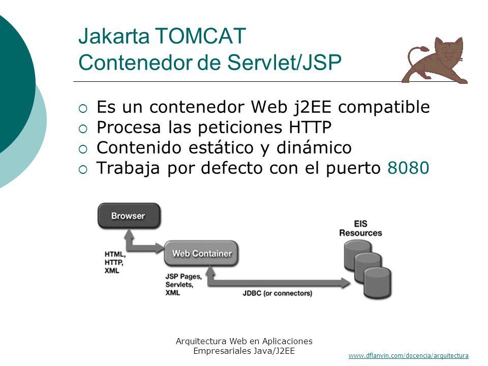 www.dflanvin.com/docencia/arquitectura Arquitectura Web en Aplicaciones Empresariales Java/J2EE Jakarta TOMCAT Contenedor de Servlet/JSP Es un contene