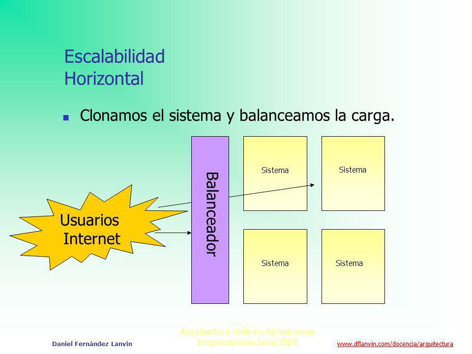 www.dflanvin.com/docencia/arquitectura Arquitectura Web en Aplicaciones Empresariales Java/J2EE Daniel Fernández Lanvin Escalabilidad Horizontal Clona