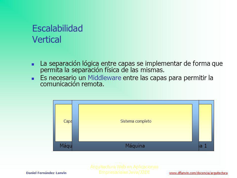 www.dflanvin.com/docencia/arquitectura Arquitectura Web en Aplicaciones Empresariales Java/J2EE Daniel Fernández Lanvin Escalabilidad Vertical La sepa