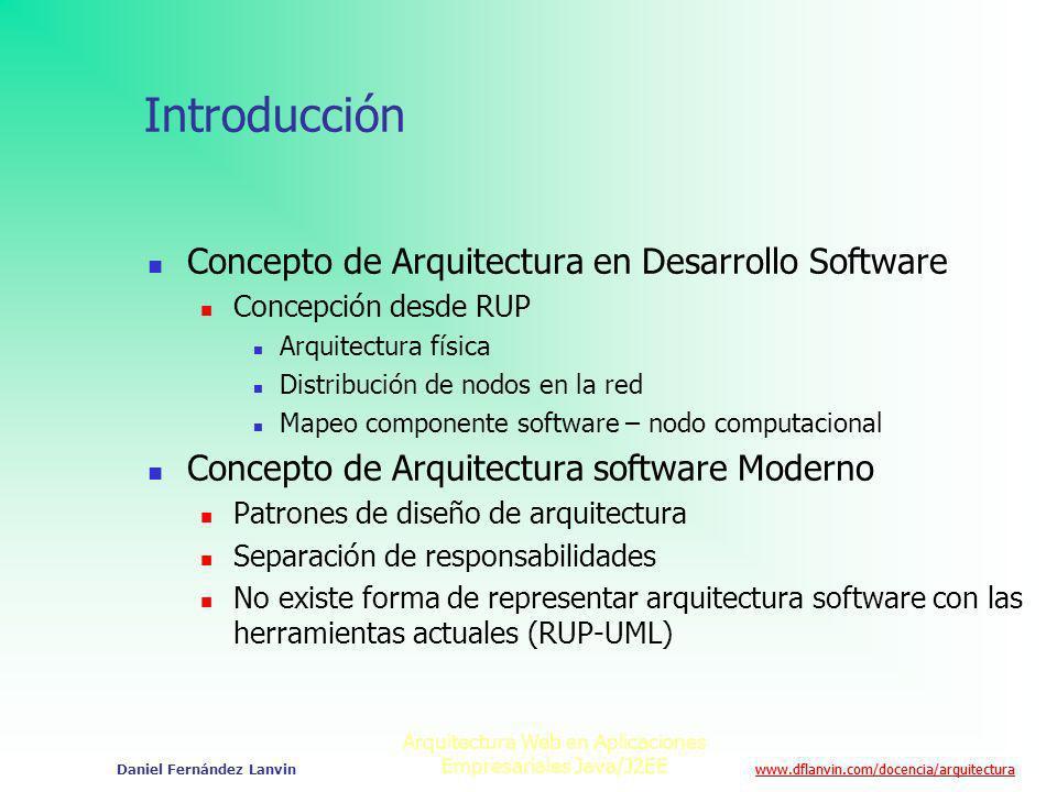 www.dflanvin.com/docencia/arquitectura Arquitectura Web en Aplicaciones Empresariales Java/J2EE Daniel Fernández Lanvin Introducción Concepto de Arqui