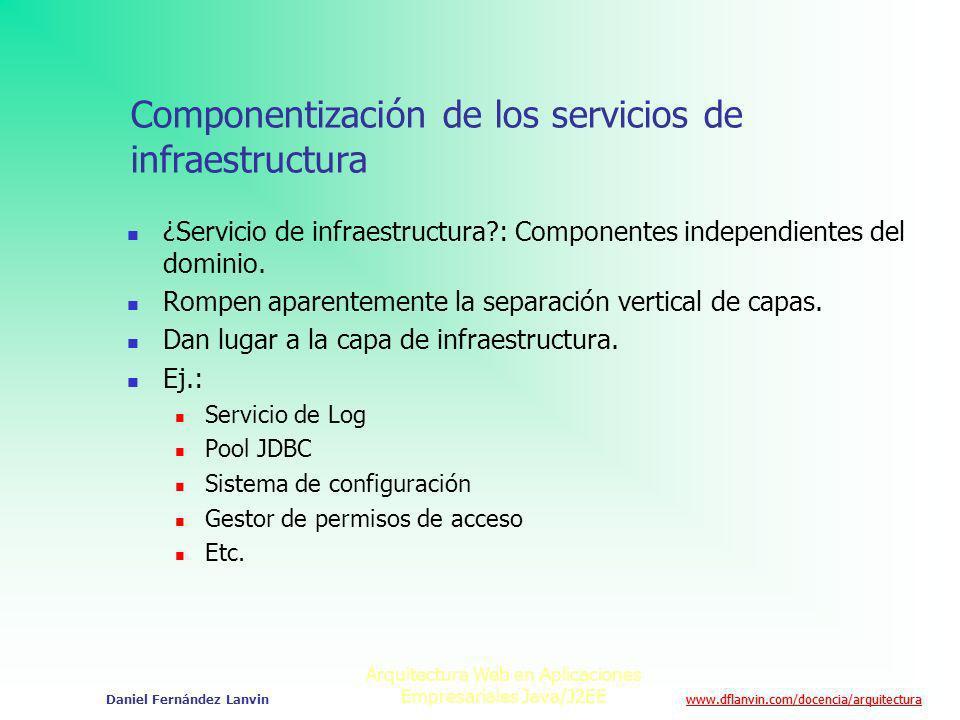 www.dflanvin.com/docencia/arquitectura Arquitectura Web en Aplicaciones Empresariales Java/J2EE Daniel Fernández Lanvin Componentización de los servic