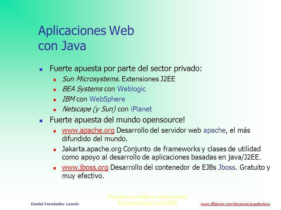 www.dflanvin.com/docencia/arquitectura Arquitectura Web en Aplicaciones Empresariales Java/J2EE Daniel Fernández Lanvin Aplicaciones Web con Java Fuer