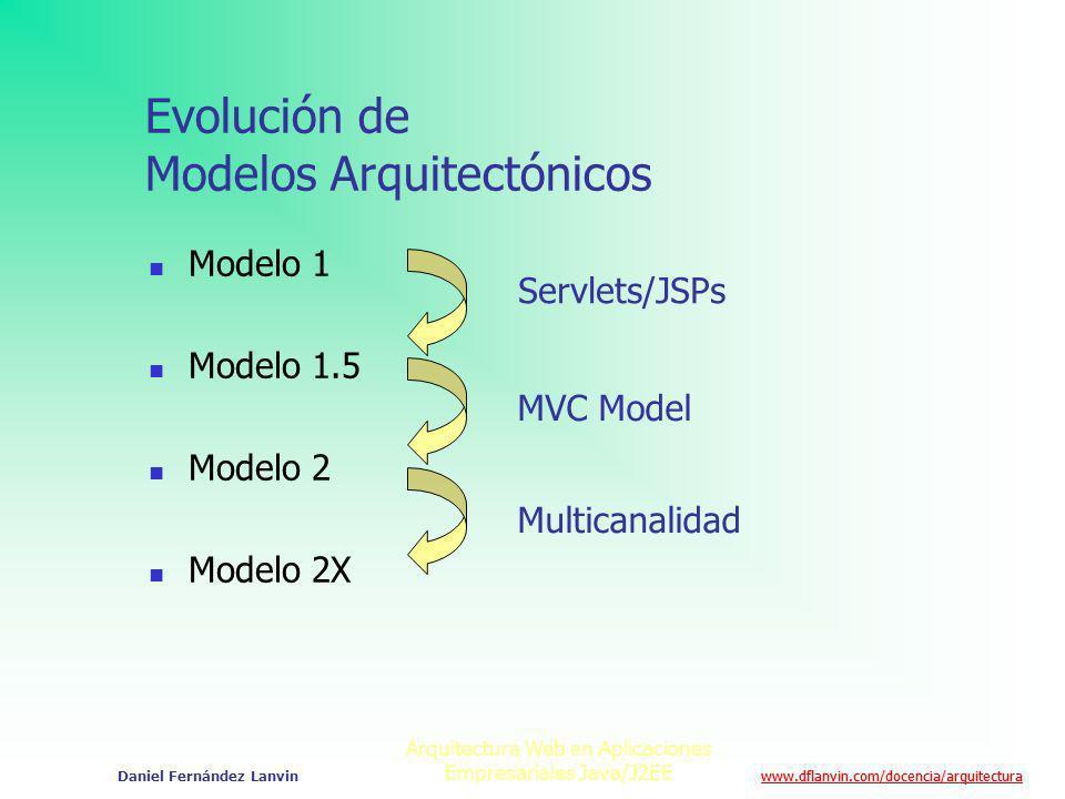 www.dflanvin.com/docencia/arquitectura Arquitectura Web en Aplicaciones Empresariales Java/J2EE Daniel Fernández Lanvin Evolución de Modelos Arquitect