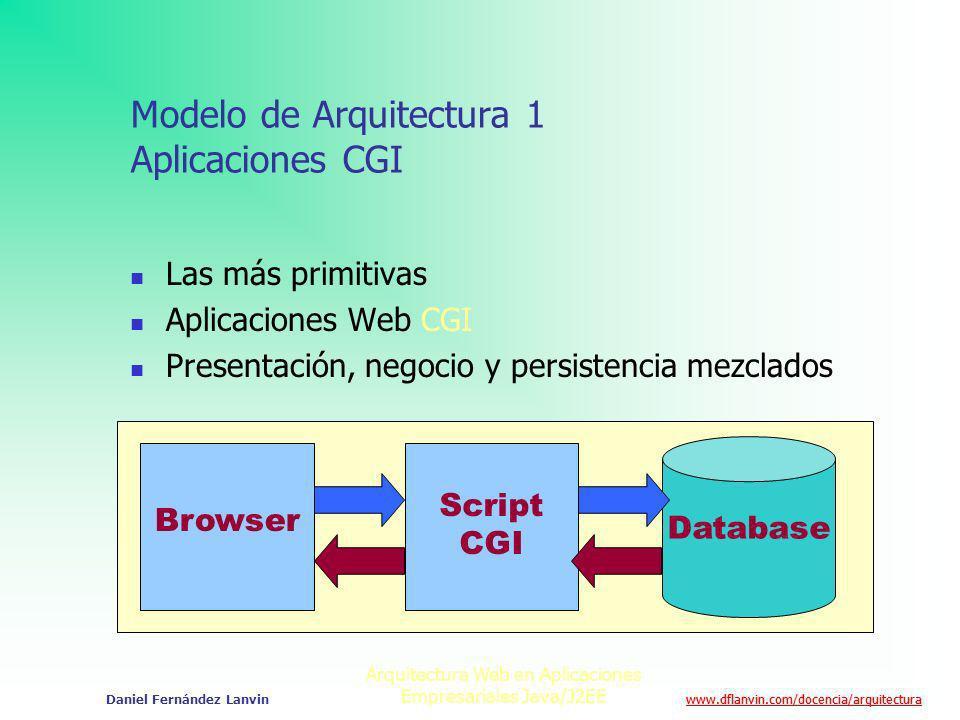 www.dflanvin.com/docencia/arquitectura Arquitectura Web en Aplicaciones Empresariales Java/J2EE Daniel Fernández Lanvin Modelo de Arquitectura 1 Aplic