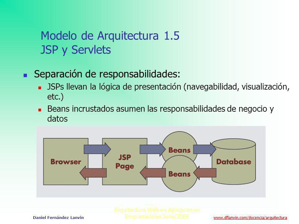 www.dflanvin.com/docencia/arquitectura Arquitectura Web en Aplicaciones Empresariales Java/J2EE Daniel Fernández Lanvin Modelo de Arquitectura 1.5 JSP