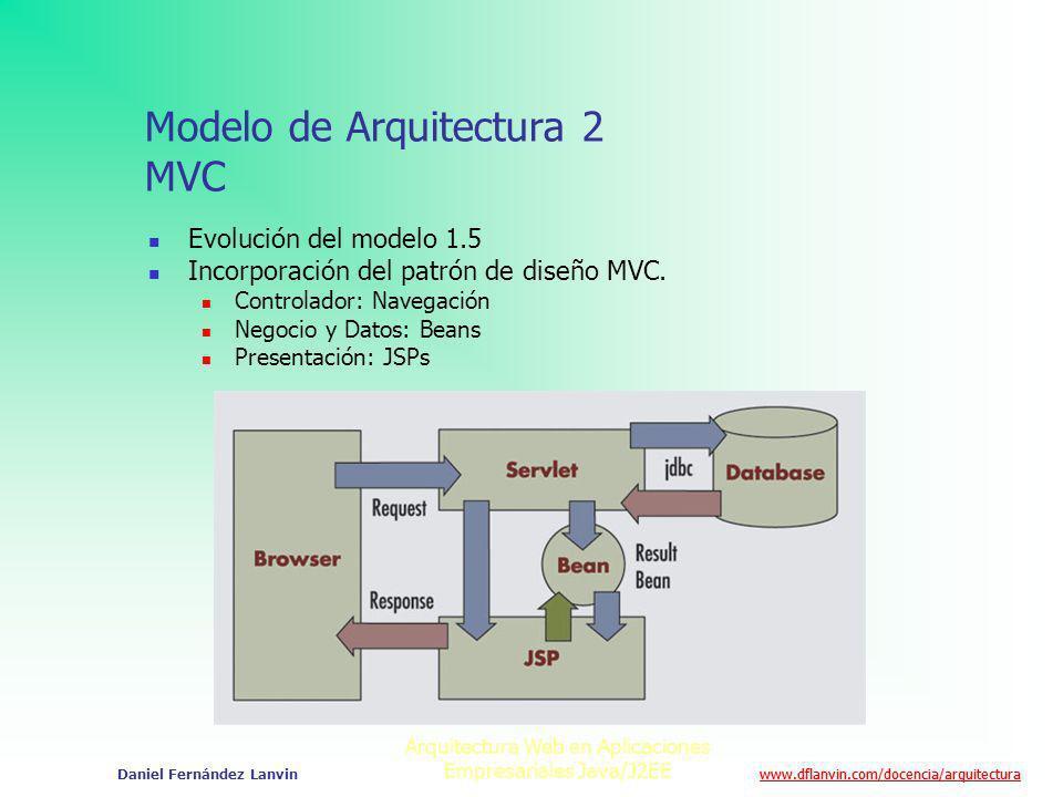 www.dflanvin.com/docencia/arquitectura Arquitectura Web en Aplicaciones Empresariales Java/J2EE Daniel Fernández Lanvin Modelo de Arquitectura 2 MVC E