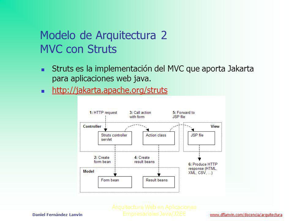 www.dflanvin.com/docencia/arquitectura Arquitectura Web en Aplicaciones Empresariales Java/J2EE Daniel Fernández Lanvin Modelo de Arquitectura 2 MVC c