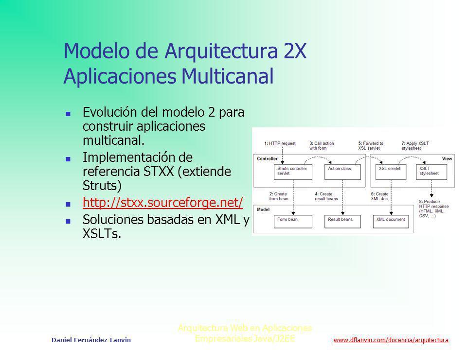 www.dflanvin.com/docencia/arquitectura Arquitectura Web en Aplicaciones Empresariales Java/J2EE Daniel Fernández Lanvin Modelo de Arquitectura 2X Apli