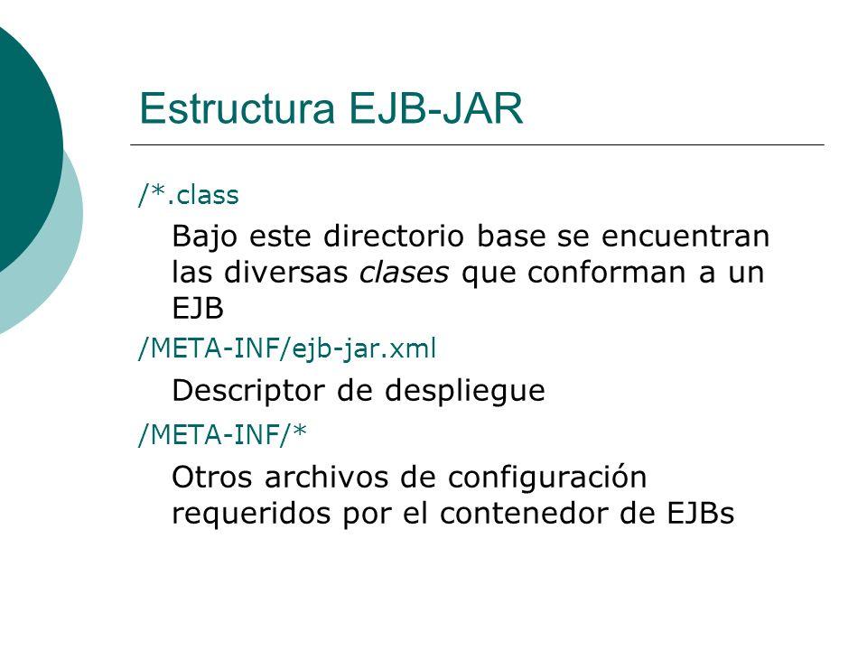 Estructura EJB-JAR /*.class Bajo este directorio base se encuentran las diversas clases que conforman a un EJB /META-INF/ejb-jar.xml Descriptor de des
