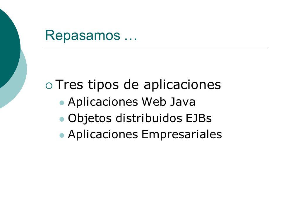 Repasamos … Tres tipos de aplicaciones Aplicaciones Web Java Objetos distribuidos EJBs Aplicaciones Empresariales