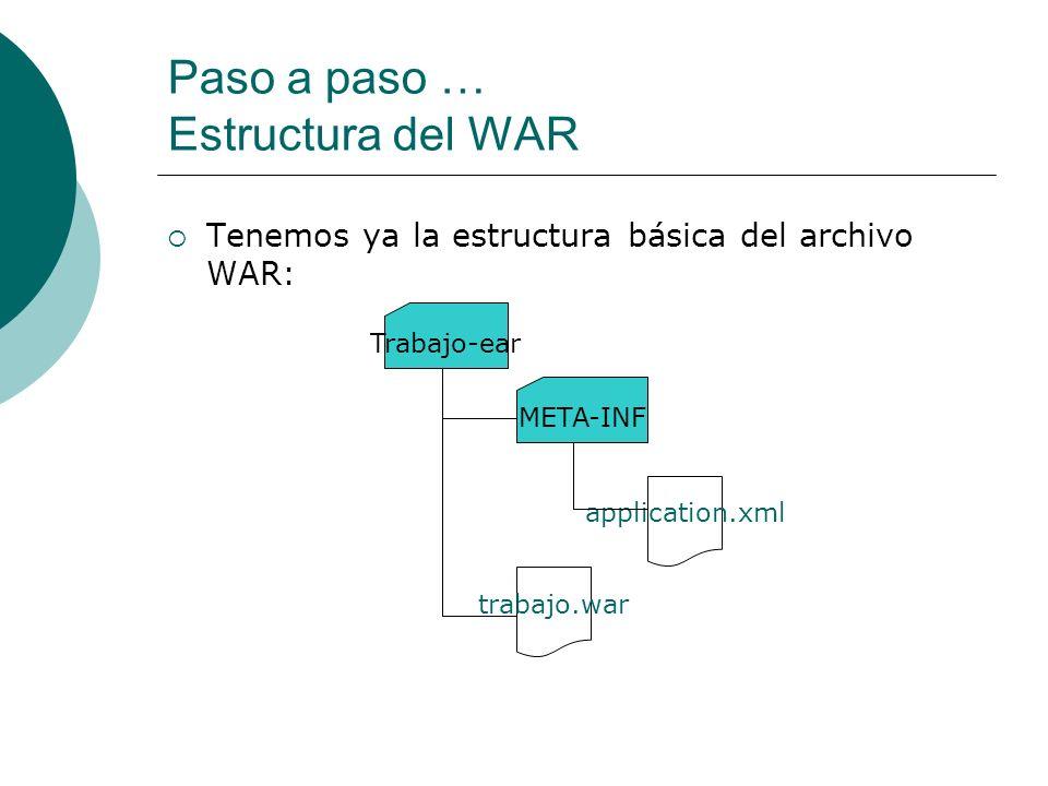 Paso a paso … Estructura del WAR Tenemos ya la estructura básica del archivo WAR: Trabajo-ear META-INF application.xml trabajo.war