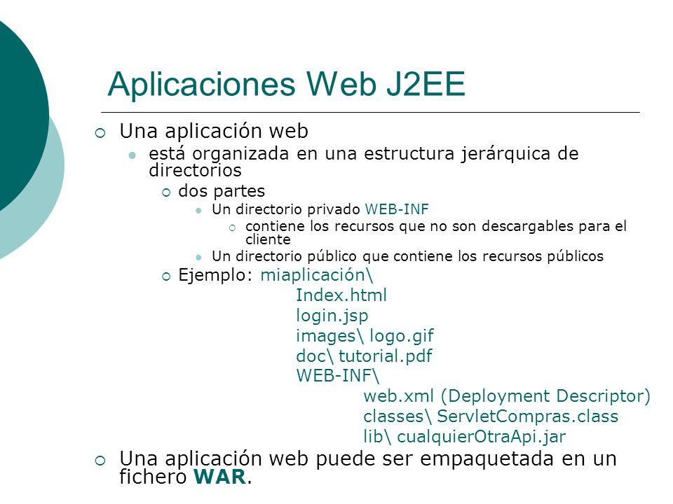 Aplicaciones Web J2EE Una aplicación web está organizada en una estructura jerárquica de directorios dos partes Un directorio privado WEB-INF contiene