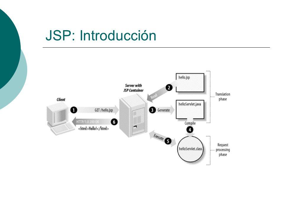 Elementos JSP Tres tipos de elementos en JSP: Directivas Permiten especificar información acerca de la página que permanece constante para todas las request Requisitos de buffering Página de error para redirección, etc.