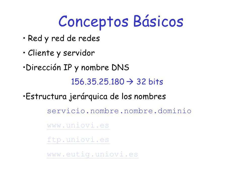 Conceptos Básicos Red y red de redes Cliente y servidor Dirección IP y nombre DNS 156.35.25.180 32 bits Estructura jerárquica de los nombres servicio.nombre.nombre.dominio www.uniovi.es ftp.uniovi.es www.eutig.uniovi.es