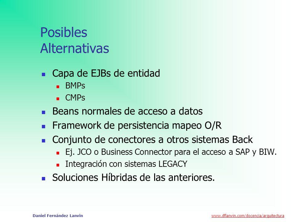 www.dflanvin.com/docencia/arquitectura Daniel Fernández Lanvin Posibles Alternativas Capa de EJBs de entidad BMPs CMPs Beans normales de acceso a dato