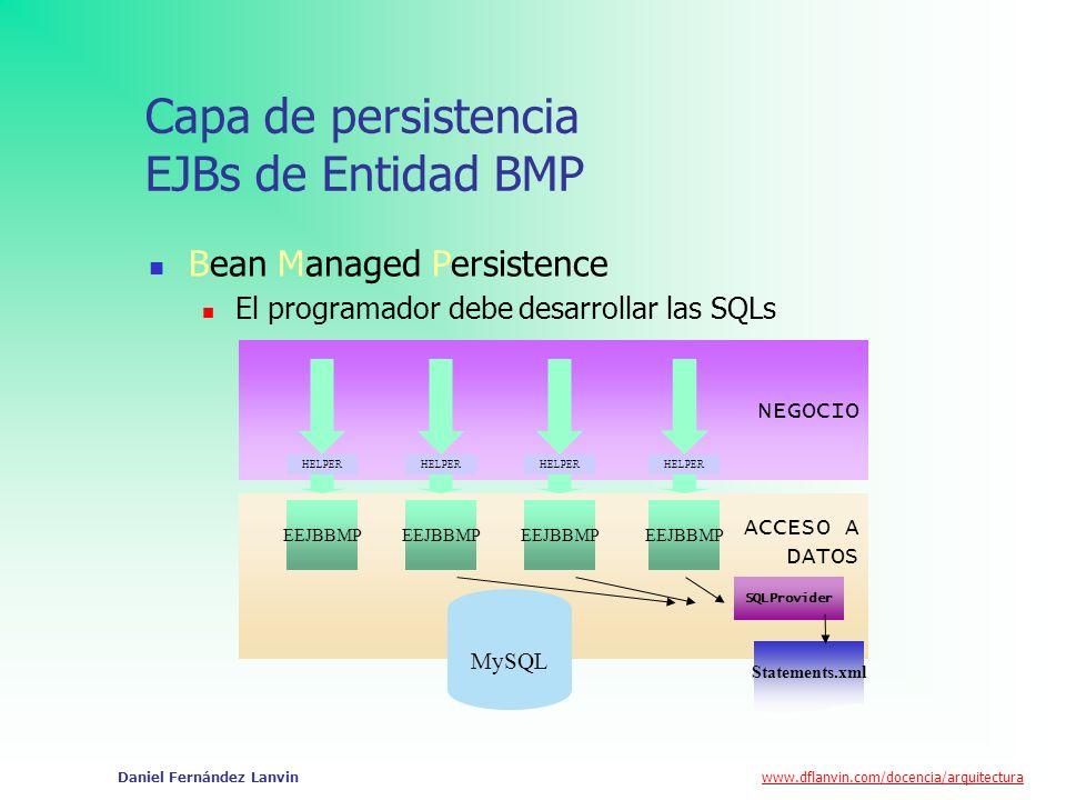 www.dflanvin.com/docencia/arquitectura Daniel Fernández Lanvin Capa de persistencia EJBs de Entidad BMP NEGOCIO ACCESO A DATOS MySQL EEJBBMP HELPER SQ