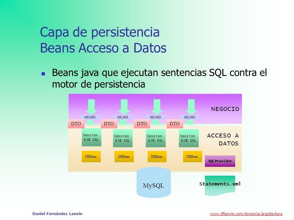 www.dflanvin.com/docencia/arquitectura Daniel Fernández Lanvin Capa de persistencia Beans Acceso a Datos Beans java que ejecutan sentencias SQL contra