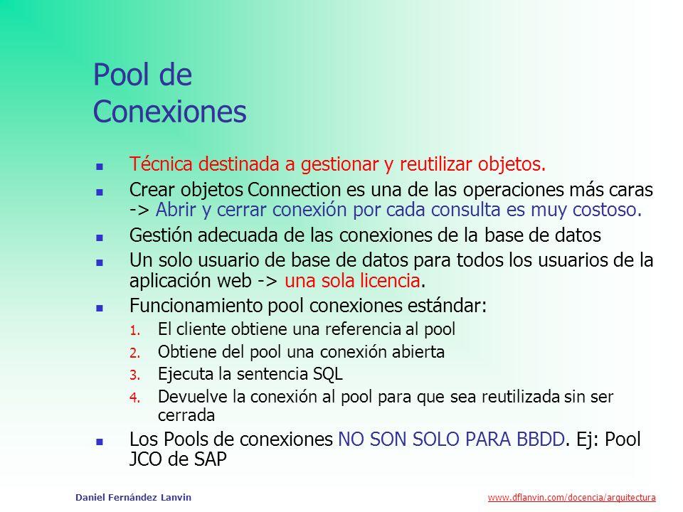 www.dflanvin.com/docencia/arquitectura Daniel Fernández Lanvin Pool de Conexiones Técnica destinada a gestionar y reutilizar objetos. Crear objetos Co