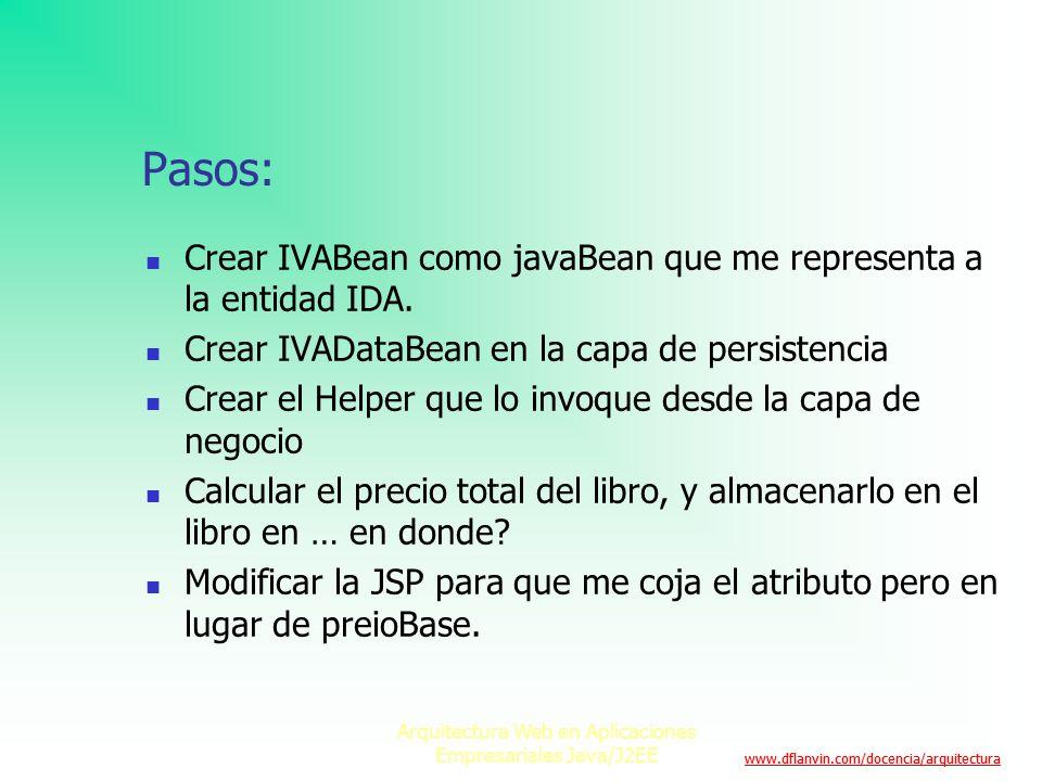 www.dflanvin.com/docencia/arquitectura Arquitectura Web en Aplicaciones Empresariales Java/J2EE Pasos: Crear IVABean como javaBean que me representa a la entidad IDA.