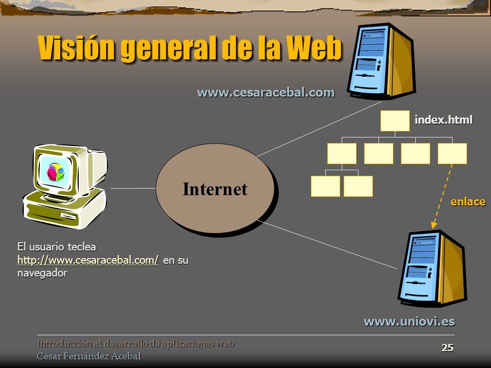 Introducción al desarrollo de aplicaciones web César Fernández Acebal 25 Visión general de la Web Internet index.html www.cesaracebal.com www.uniovi.es enlace El usuario teclea http://www.cesaracebal.com/ en su navegador http://www.cesaracebal.com/