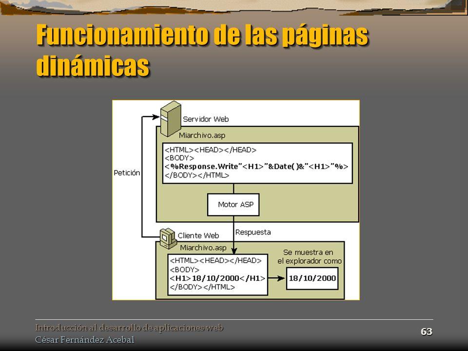 Introducción al desarrollo de aplicaciones web César Fernández Acebal 63 Funcionamiento de las páginas dinámicas