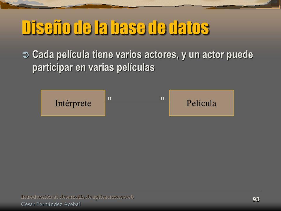 Introducción al desarrollo de aplicaciones web César Fernández Acebal 93 Diseño de la base de datos Cada película tiene varios actores, y un actor pue