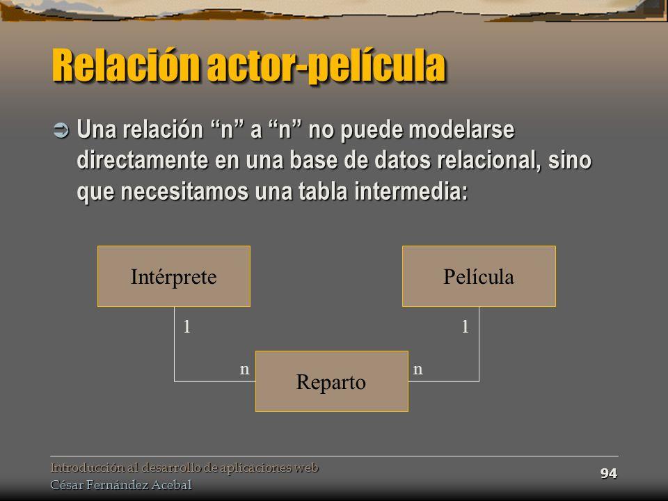 Introducción al desarrollo de aplicaciones web César Fernández Acebal 94 Relación actor-película Una relación n a n no puede modelarse directamente en