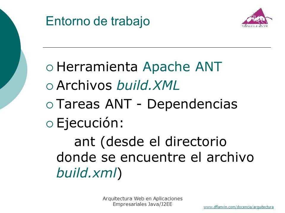 www.dflanvin.com/docencia/arquitectura Arquitectura Web en Aplicaciones Empresariales Java/J2EE Entorno de trabajo Herramienta Apache ANT Archivos bui