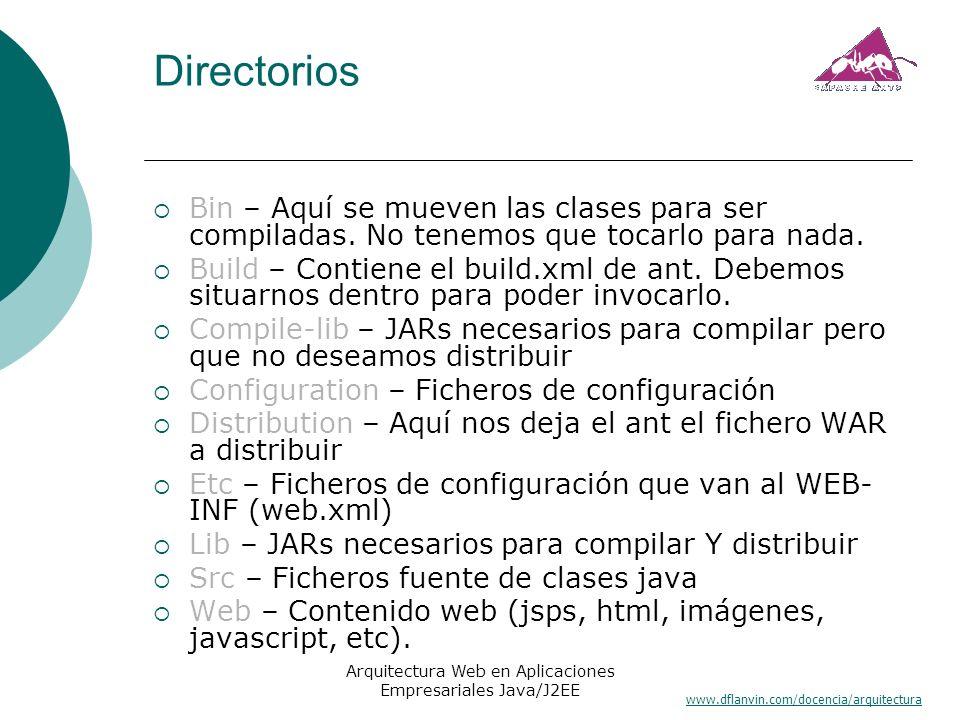 www.dflanvin.com/docencia/arquitectura Arquitectura Web en Aplicaciones Empresariales Java/J2EE Directorios Bin – Aquí se mueven las clases para ser c