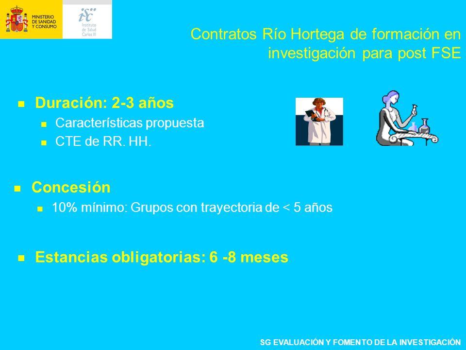 Contratos Río Hortega de formación en investigación para post FSE Duración: 2-3 años Características propuesta CTE de RR. HH. SG EVALUACIÓN Y FOMENTO