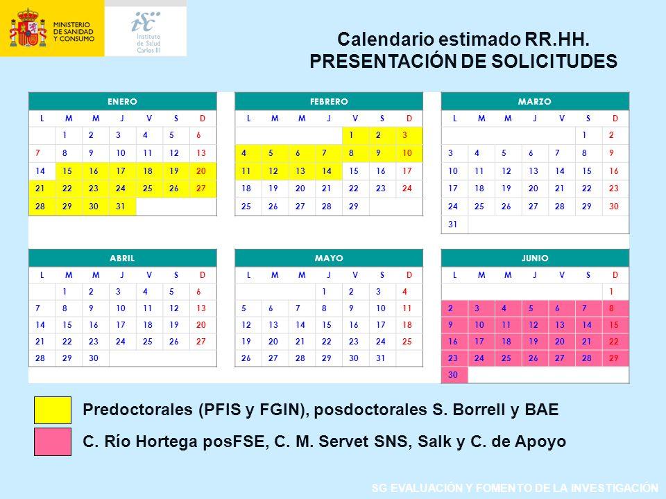 Ayudas predoctorales de formación en investigación en salud (PFIS) Solicitantes TUS Centros de I+D 2 a beca2 a contrato SGEF INVESTIGACIÓN Requisitos de los TUS Fin estudios: 01-01-2005.