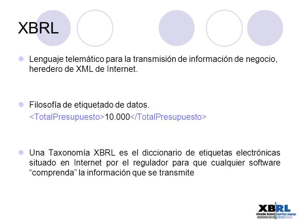 XBRL, nuevo formato para las normativas Equipo Informático -empresas, ayuntamientos- Equipo Informático -reguladores, usuarios- Internet Taxonomía.